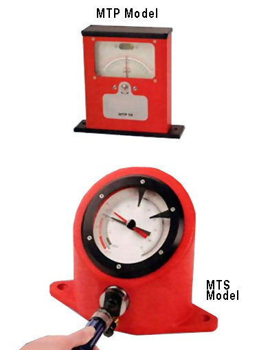 Mountz MTS400 Dial Torque Analyzer, Range 7 - 36 lbf.in / 0.8 - 4 N.m